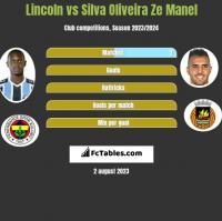 Lincoln vs Silva Oliveira Ze Manel h2h player stats
