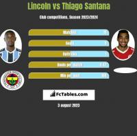 Lincoln vs Thiago Santana h2h player stats