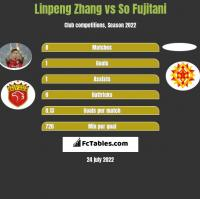 Linpeng Zhang vs So Fujitani h2h player stats