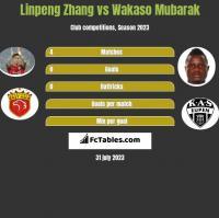 Linpeng Zhang vs Wakaso Mubarak h2h player stats