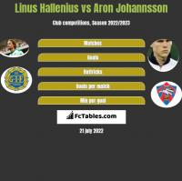 Linus Hallenius vs Aron Johannsson h2h player stats