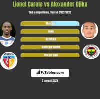 Lionel Carole vs Alexander Djiku h2h player stats