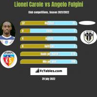 Lionel Carole vs Angelo Fulgini h2h player stats