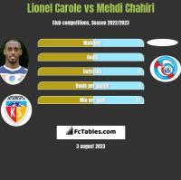 Lionel Carole vs Mehdi Chahiri h2h player stats