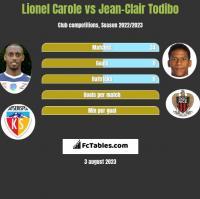 Lionel Carole vs Jean-Clair Todibo h2h player stats