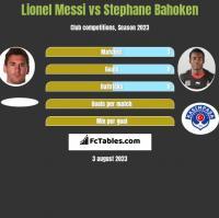 Lionel Messi vs Stephane Bahoken h2h player stats