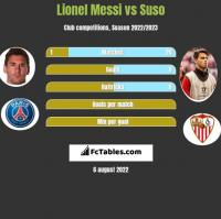 Lionel Messi vs Suso h2h player stats