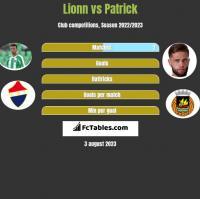 Lionn vs Patrick h2h player stats