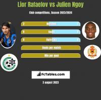 Lior Refaelov vs Julien Ngoy h2h player stats