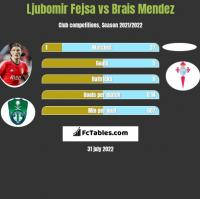 Ljubomir Fejsa vs Brais Mendez h2h player stats
