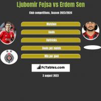 Ljubomir Fejsa vs Erdem Sen h2h player stats