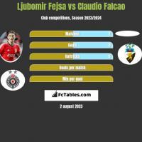 Ljubomir Fejsa vs Claudio Falcao h2h player stats