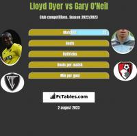 Lloyd Dyer vs Gary O'Neil h2h player stats