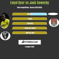 Lloyd Dyer vs Jack Sowerby h2h player stats