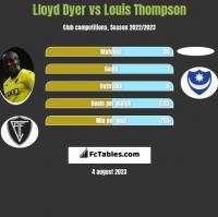 Lloyd Dyer vs Louis Thompson h2h player stats