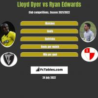 Lloyd Dyer vs Ryan Edwards h2h player stats
