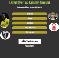 Lloyd Dyer vs Sammy Ameobi h2h player stats