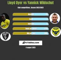 Lloyd Dyer vs Yannick Wildschut h2h player stats