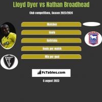 Lloyd Dyer vs Nathan Broadhead h2h player stats