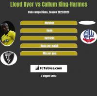 Lloyd Dyer vs Callum King-Harmes h2h player stats