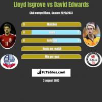 Lloyd Isgrove vs David Edwards h2h player stats