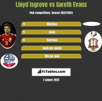 Lloyd Isgrove vs Gareth Evans h2h player stats