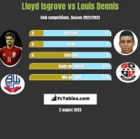 Lloyd Isgrove vs Louis Dennis h2h player stats