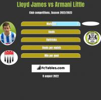 Lloyd James vs Armani Little h2h player stats