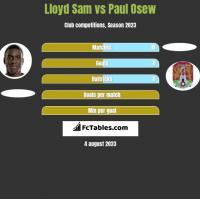 Lloyd Sam vs Paul Osew h2h player stats