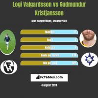 Logi Valgardsson vs Gudmundur Kristjansson h2h player stats