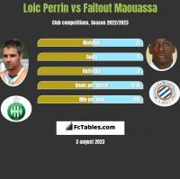 Loic Perrin vs Faitout Maouassa h2h player stats