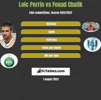 Loic Perrin vs Fouad Chafik h2h player stats