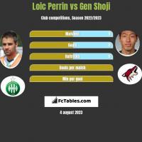 Loic Perrin vs Gen Shoji h2h player stats