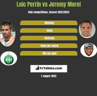 Loic Perrin vs Jeremy Morel h2h player stats
