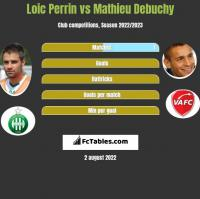 Loic Perrin vs Mathieu Debuchy h2h player stats