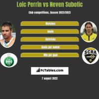 Loic Perrin vs Neven Subotic h2h player stats