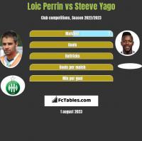 Loic Perrin vs Steeve Yago h2h player stats