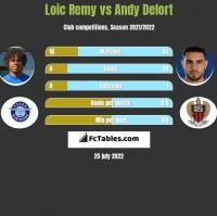 Loic Remy vs Andy Delort h2h player stats