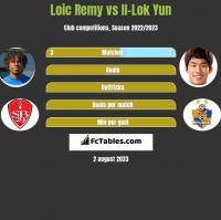 Loic Remy vs Il-Lok Yun h2h player stats