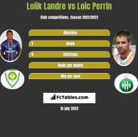 Loiik Landre vs Loic Perrin h2h player stats