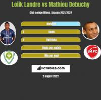 Loiik Landre vs Mathieu Debuchy h2h player stats
