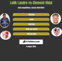Loiik Landre vs Clement Vidal h2h player stats