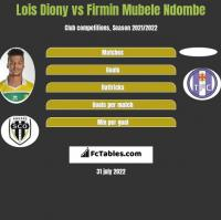 Lois Diony vs Firmin Mubele Ndombe h2h player stats