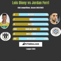 Lois Diony vs Jordan Ferri h2h player stats