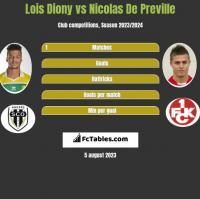 Lois Diony vs Nicolas De Preville h2h player stats