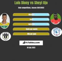 Lois Diony vs Sheyi Ojo h2h player stats