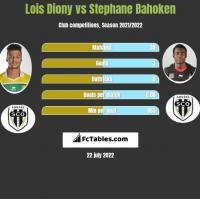 Lois Diony vs Stephane Bahoken h2h player stats