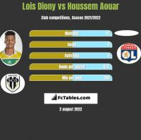 Lois Diony vs Houssem Aouar h2h player stats
