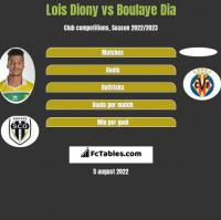 Lois Diony vs Boulaye Dia h2h player stats