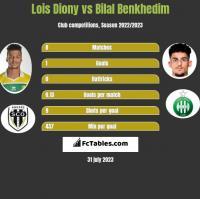 Lois Diony vs Bilal Benkhedim h2h player stats